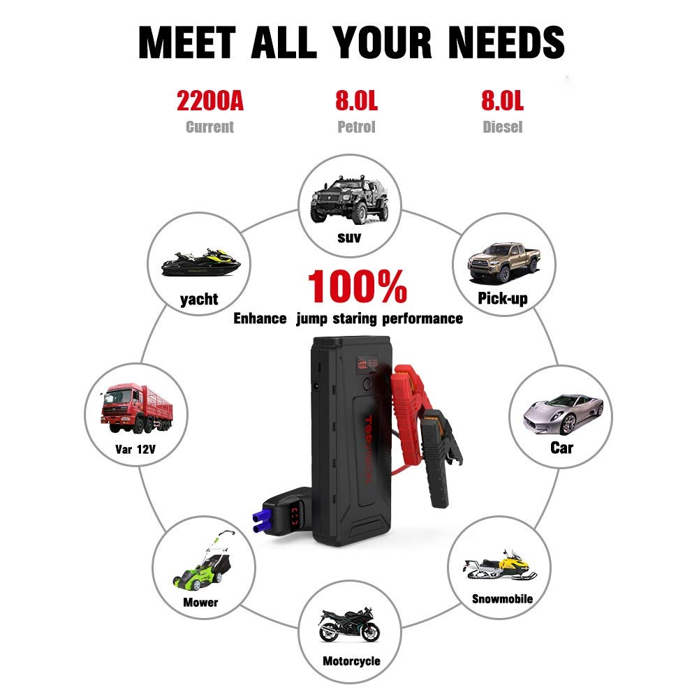 TOPVISION 12V Portable Car Starter Booster Jumper Box Power Bank Battery Charger